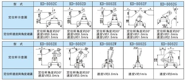 电子元器件 传感器