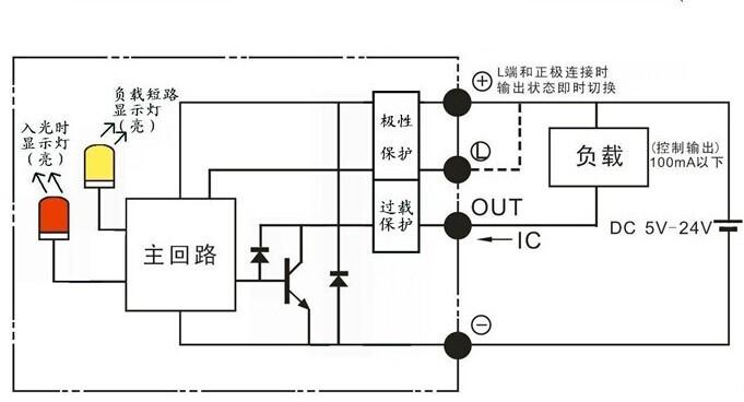 凯基特多功能光电传感器kjt-st676-yx